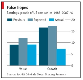 Value vs. Growth Earnings