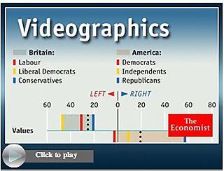 Econmist.com Videographics