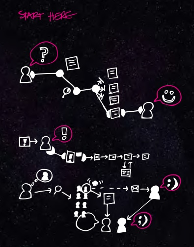 Razorfish FEED Web