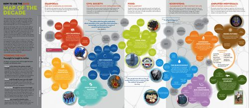 IFTF Map of the Decade 2008