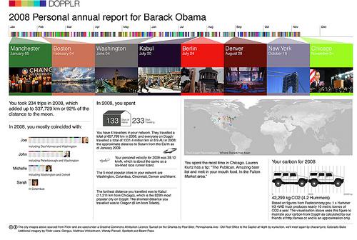DopplrReport Obama2008
