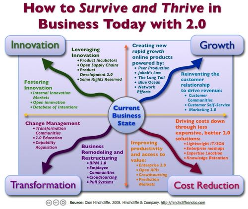 Survive_and_thrive_web_20