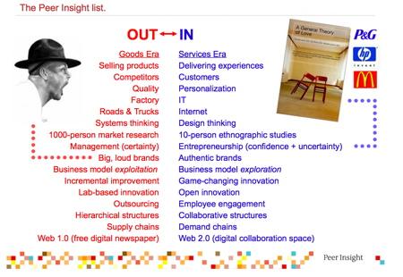 Peer-insight-example