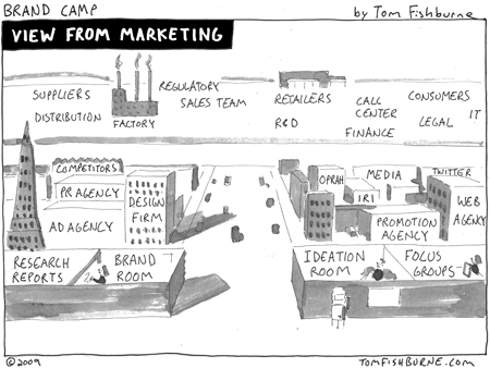 View_from_Marketing_TomFishburne