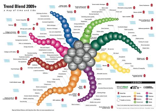 TrendBlend2009