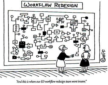 Cartoonworkflow