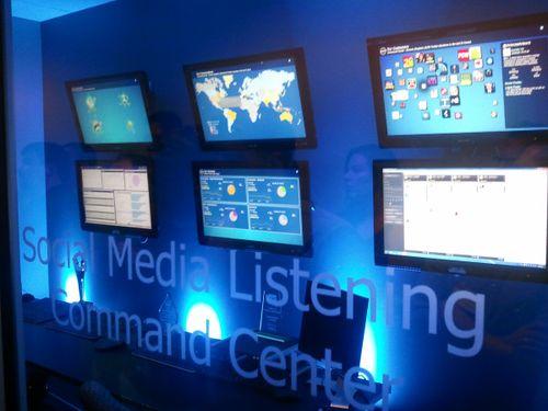 Dell Social Media Listening