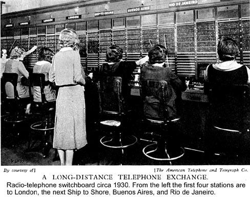 TelephoneExchange