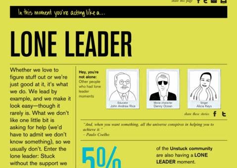 Lone Leader