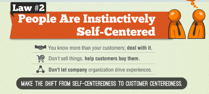 People Instinctively self-centered