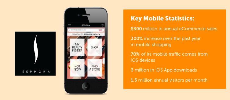 Sephora Key Mobile Statistics
