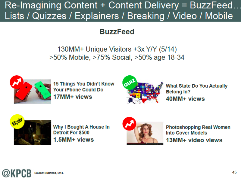Re-imagining Content and content delivery_2014