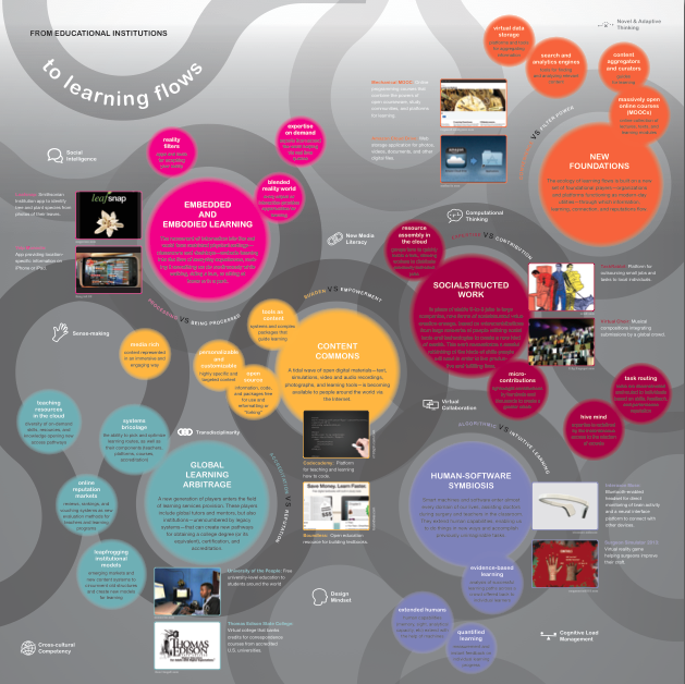 Learning Flows_IFTF