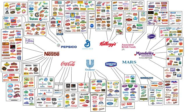 Consumer Good Companies 2014