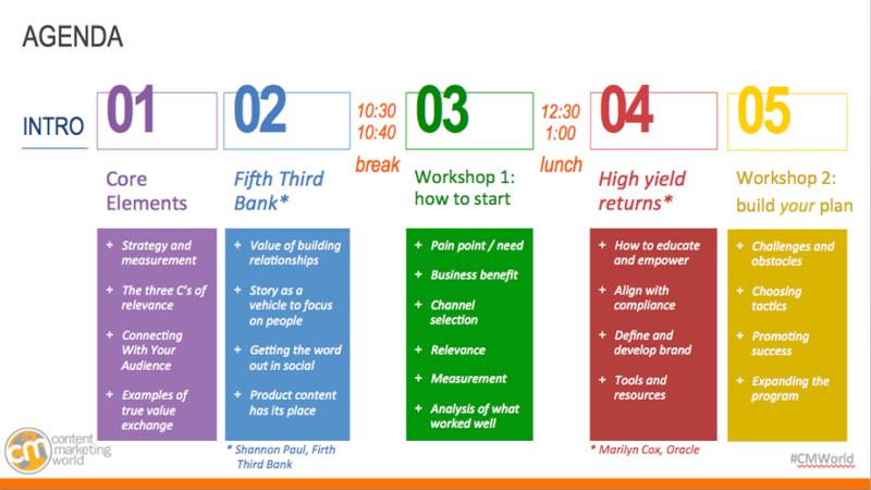 CMW2014 FS Lab Agenda