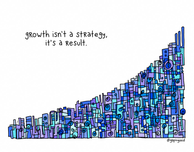 Growth is a result