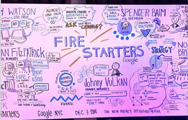 Google #Firestarters