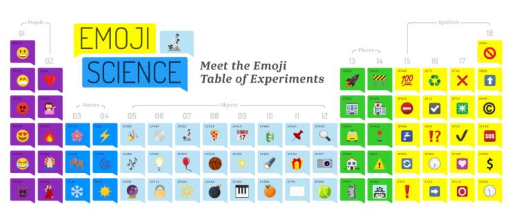 Emojisci-formediaV2