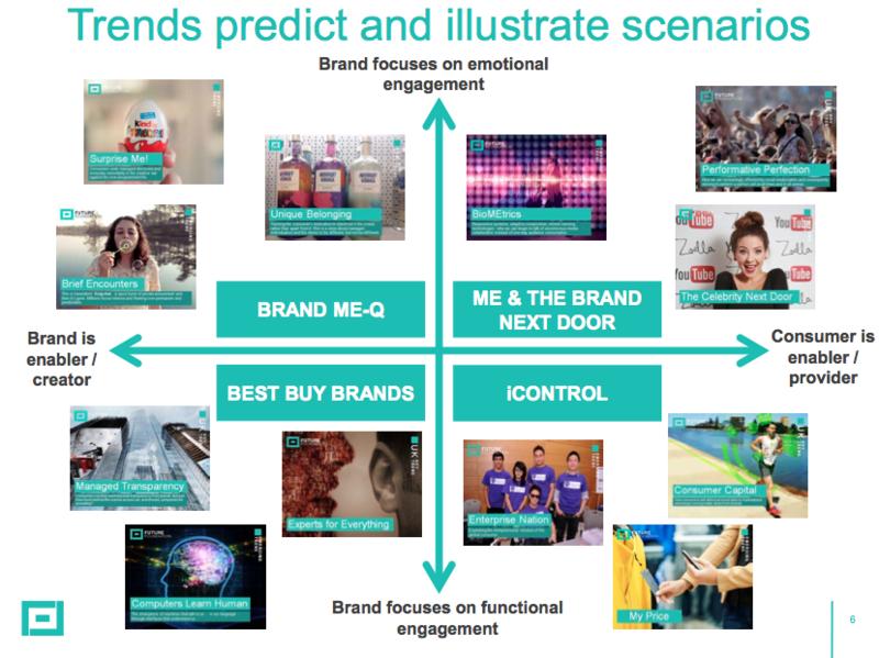 Trends predict scenarios