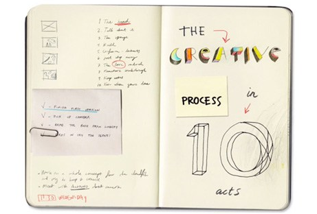 The Creative Process in 10 Acts