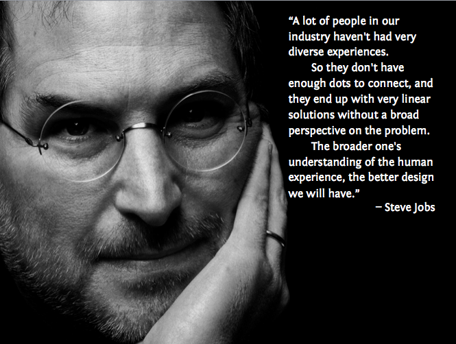 Human Perspective_Steve Jobs