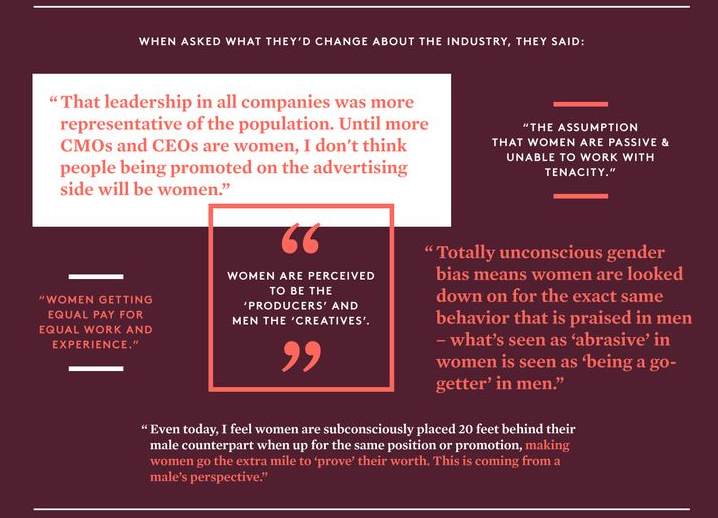 Ad Industry and Women