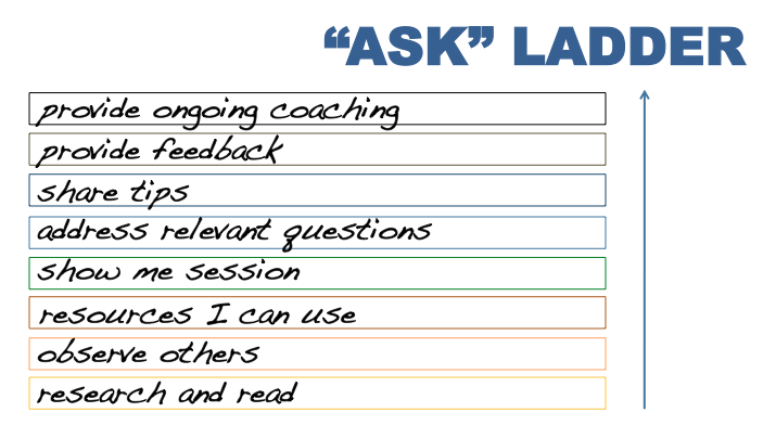 Ask Ladder