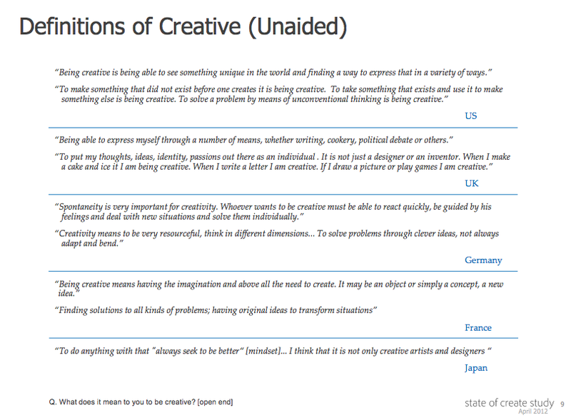 Definitions of Creative
