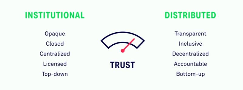 2tst century trust