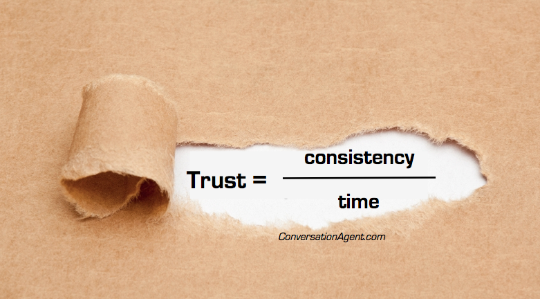 Trust consistency over time
