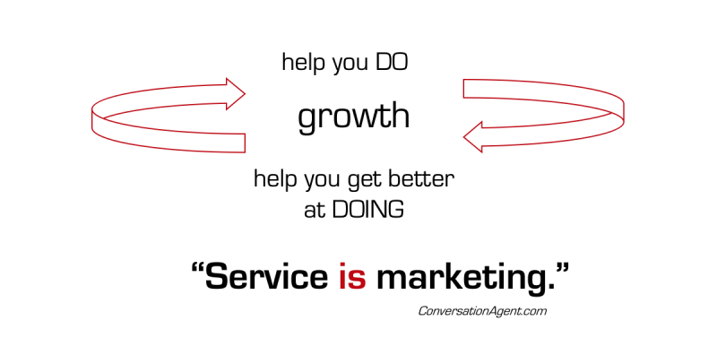 Service is marketing