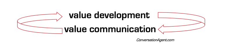 Develop and communicate value