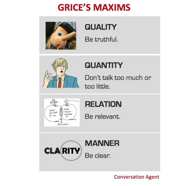 Grice's Maxims