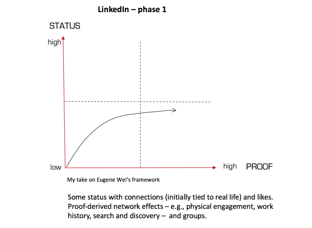 LinkedIn phase 1