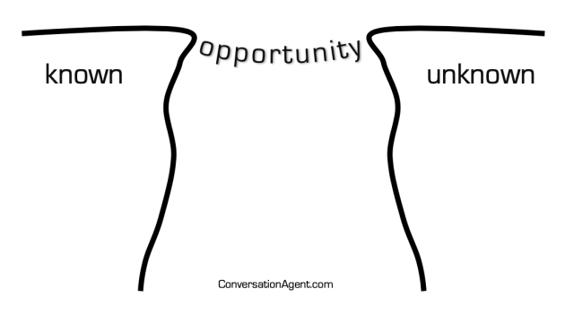 Opportunity is in the Gap Between What you Know and What you Don't