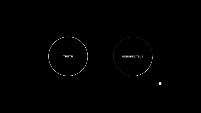 Position=perspective