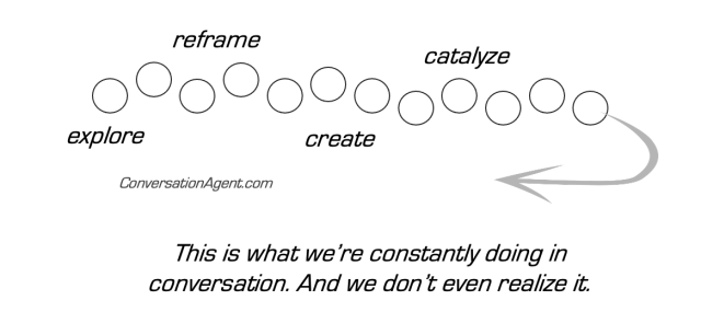 What if conversation is the transformative activity?