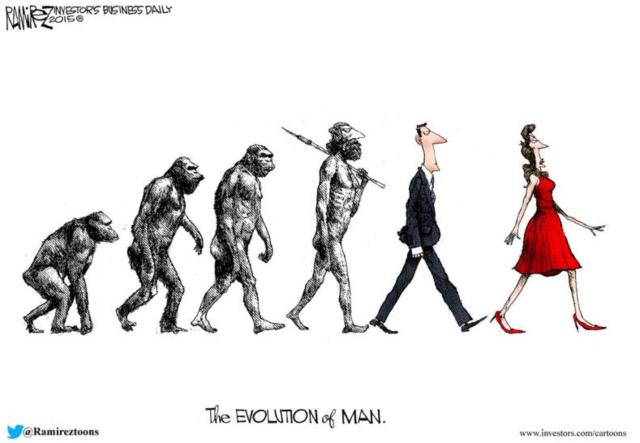 The-Evolution-Of-Man